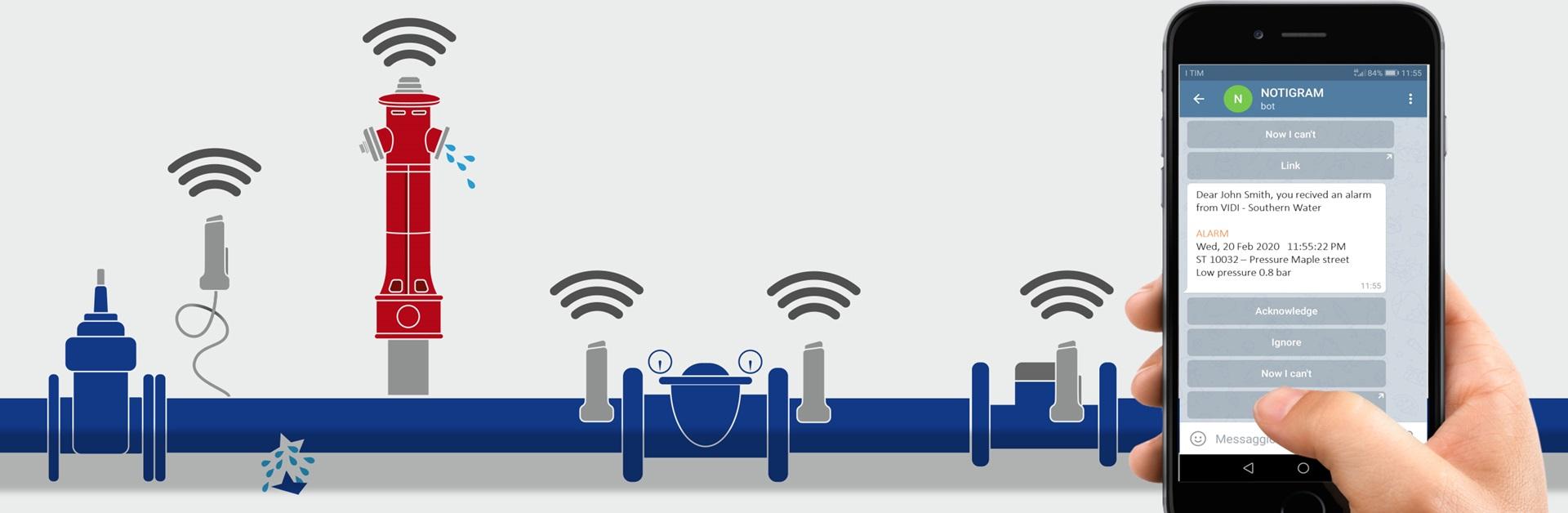 AVK Smart Water enheter som kommuniserer