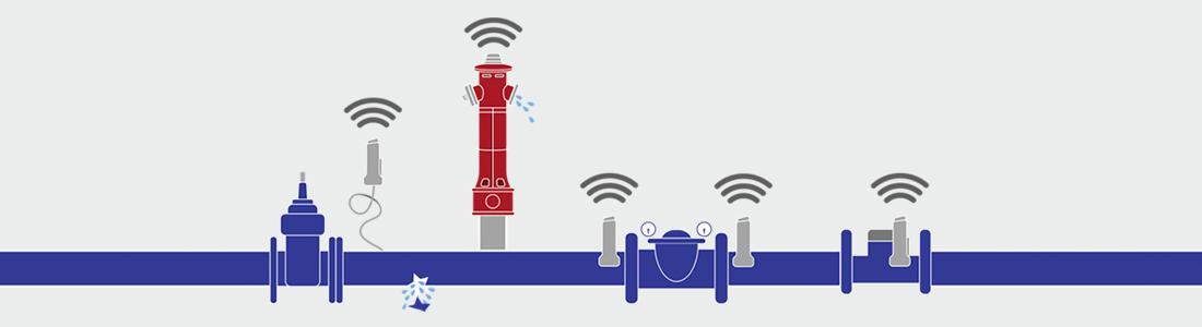 AVK Smart Water illustrasjon av VIDI løsninger